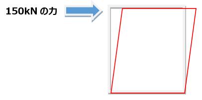 CSCプレート水平力試験