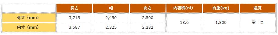 JR貨物コンテナ サイズ表